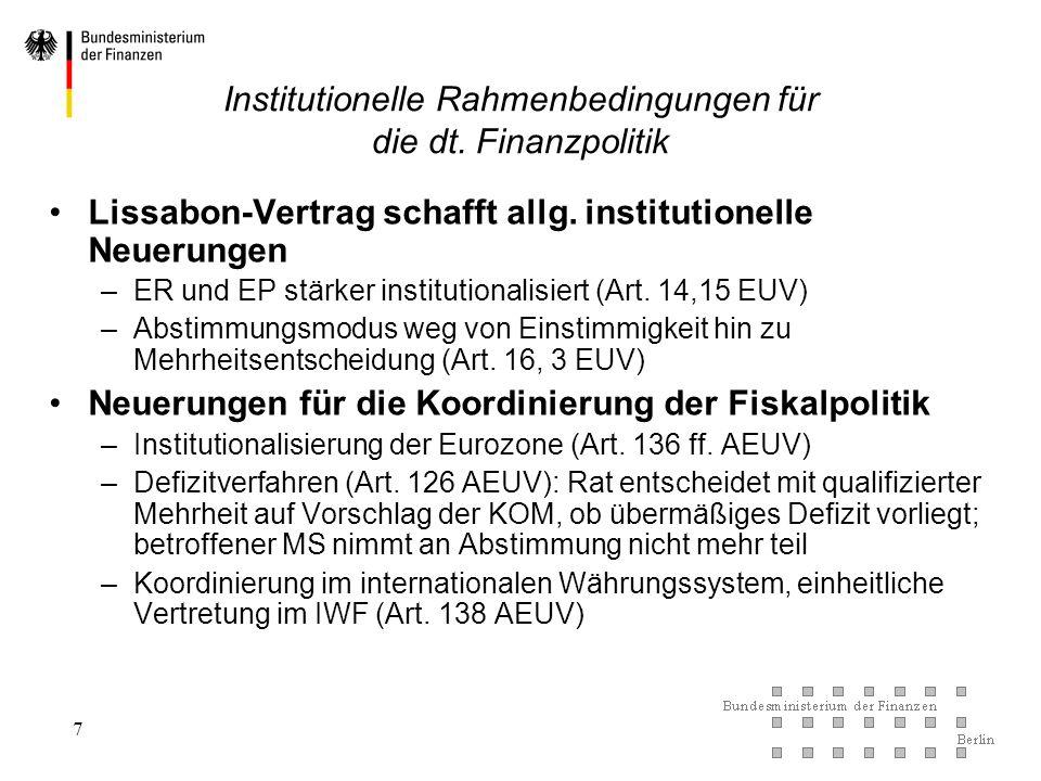 Institutionelle Rahmenbedingungen für die dt. Finanzpolitik