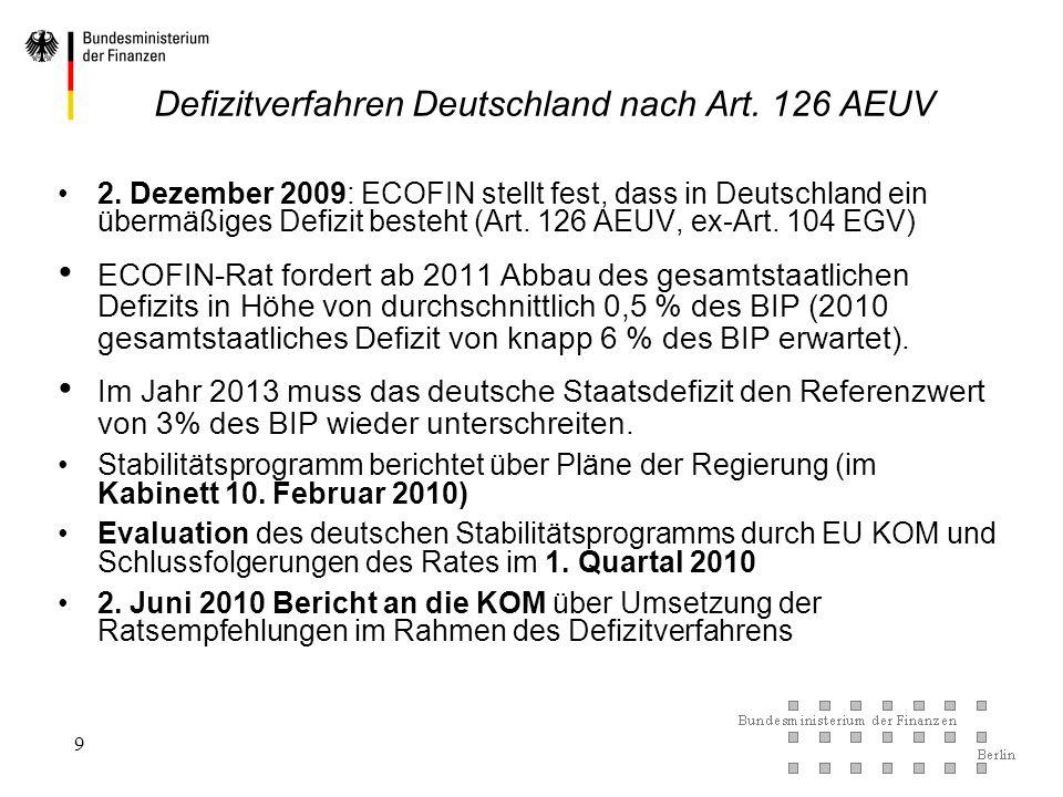 Defizitverfahren Deutschland nach Art. 126 AEUV