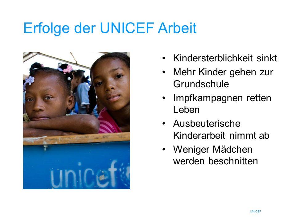 Erfolge der UNICEF Arbeit