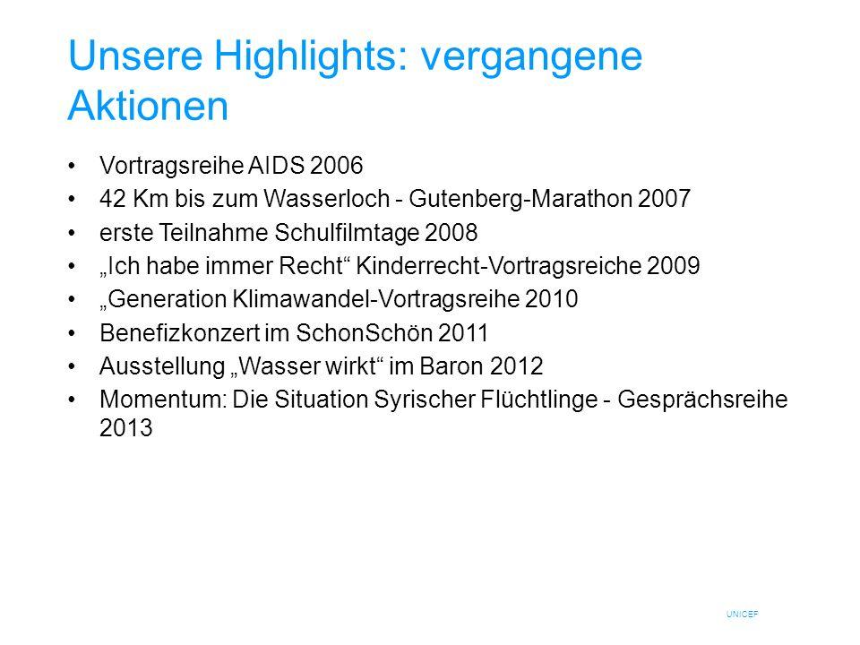 Unsere Highlights: vergangene Aktionen