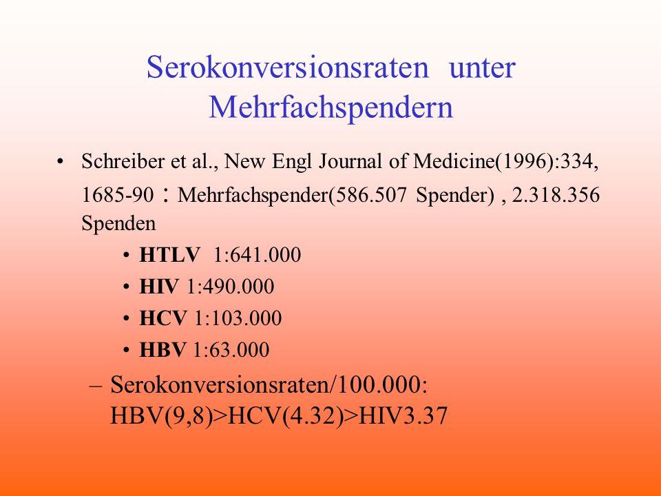 Serokonversionsraten unter Mehrfachspendern