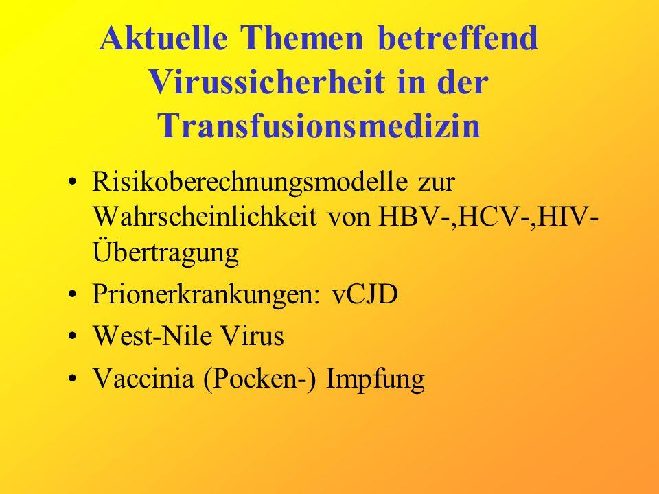 Aktuelle Themen betreffend Virussicherheit in der Transfusionsmedizin
