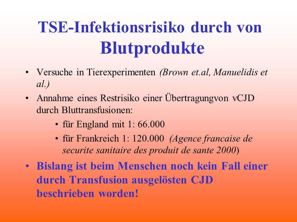 TSE-Infektionsrisiko durch von Blutprodukte