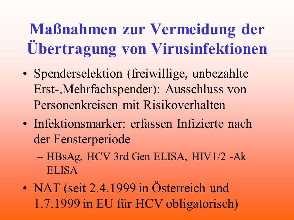 Maßnahmen zur Vermeidung der Übertragung von Virusinfektionen