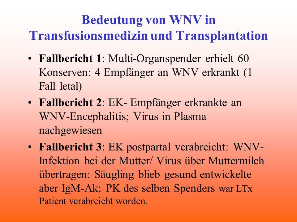 Bedeutung von WNV in Transfusionsmedizin und Transplantation