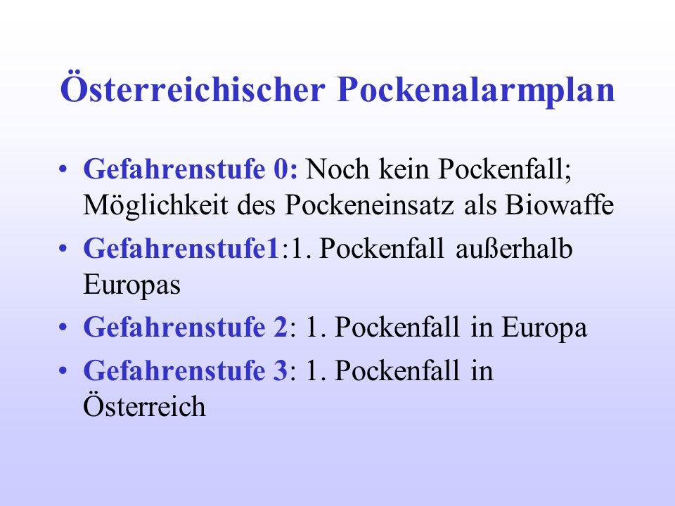 Österreichischer Pockenalarmplan