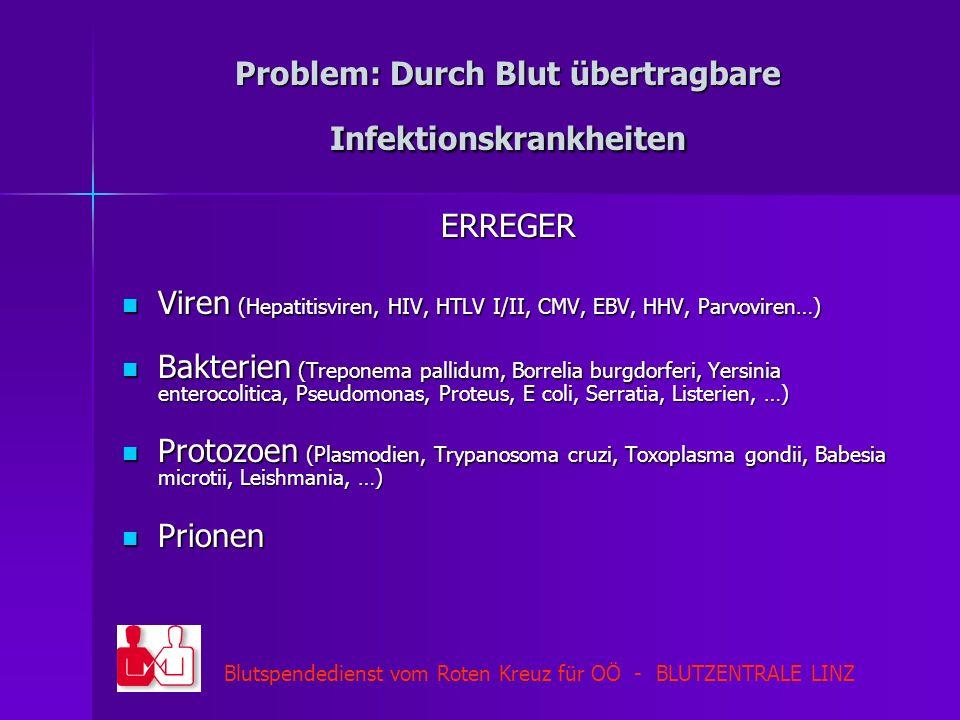 Problem: Durch Blut übertragbare Infektionskrankheiten