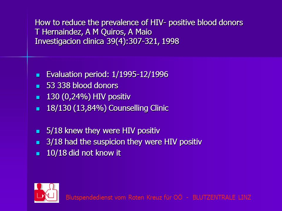 How to reduce the prevalence of HIV- positive blood donors T Hernaindez, A M Quiros, A Maio Investigacion clinica 39(4):307-321, 1998