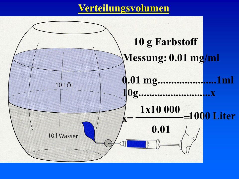 Verteilungsvolumen 10 g Farbstoff. Messung: 0.01 mg/ml. 0.01 mg......................1ml. 10g...........................x.