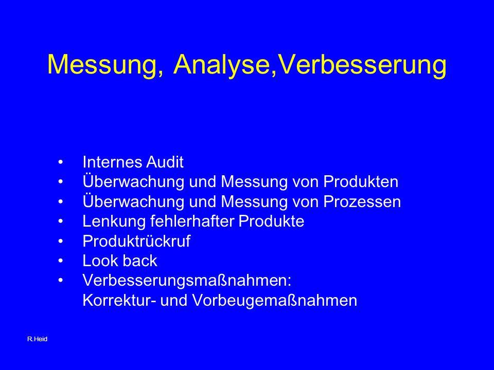 Messung, Analyse,Verbesserung