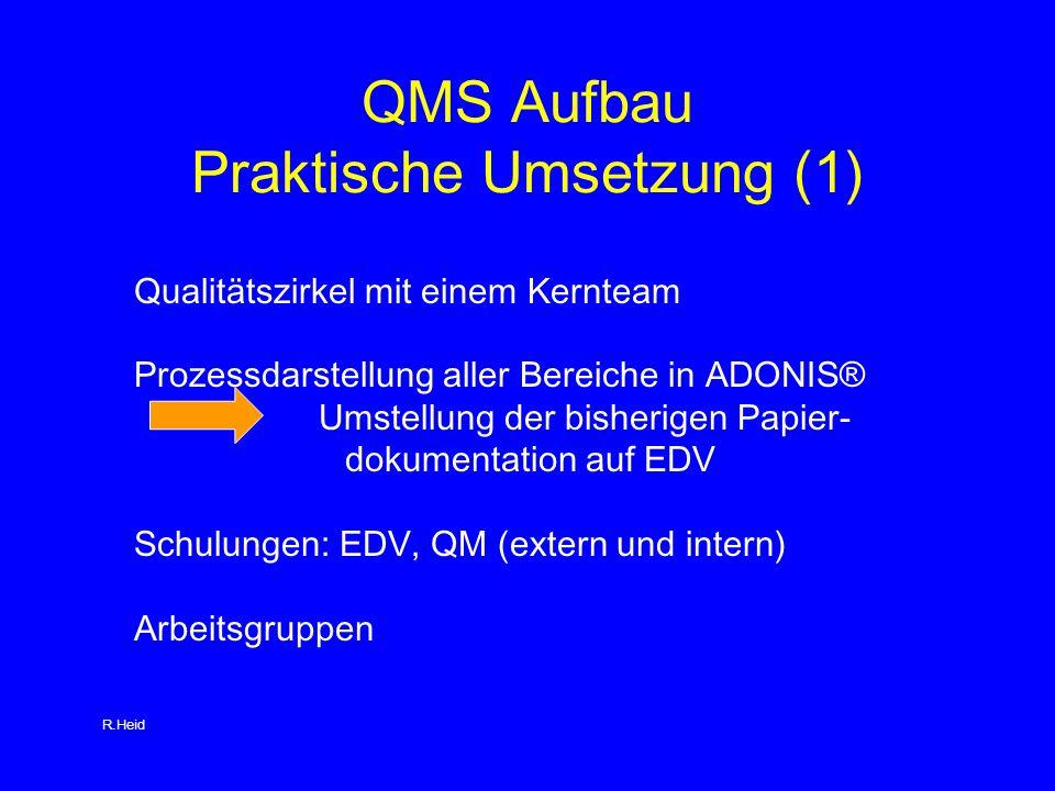 QMS Aufbau Praktische Umsetzung (1)