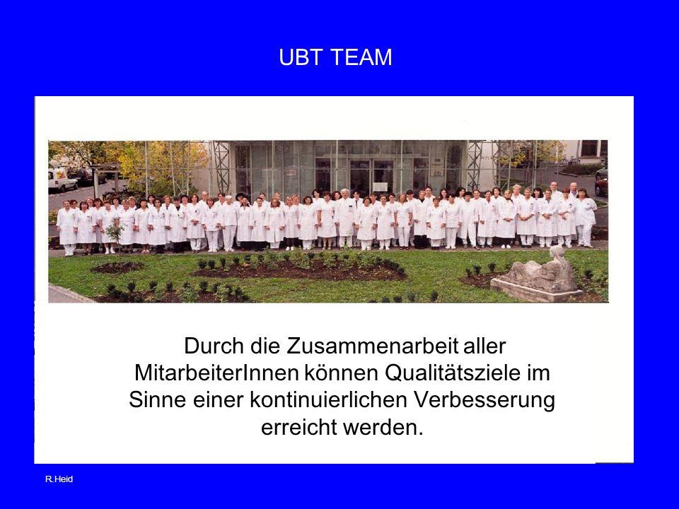 UBT TEAM Durch die Zusammenarbeit aller MitarbeiterInnen können Qualitätsziele im Sinne einer kontinuierlichen Verbesserung erreicht werden.