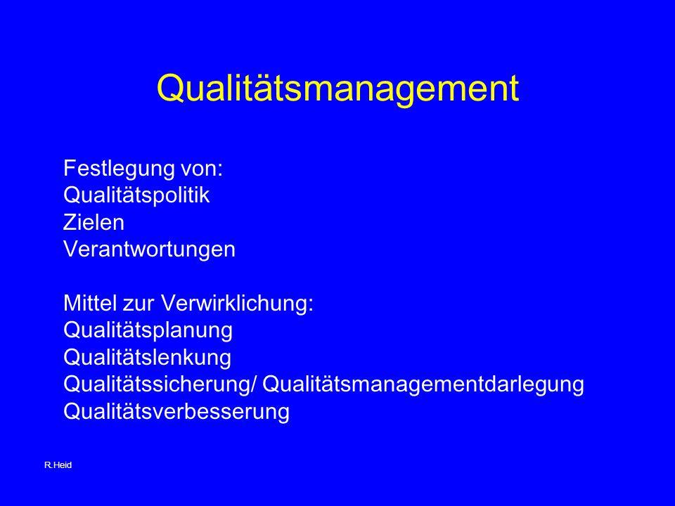 Qualitätsmanagement Festlegung von: Qualitätspolitik Zielen