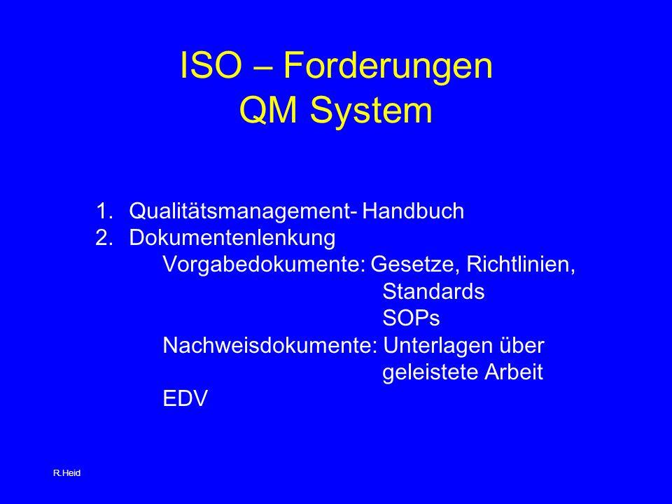 ISO – Forderungen QM System
