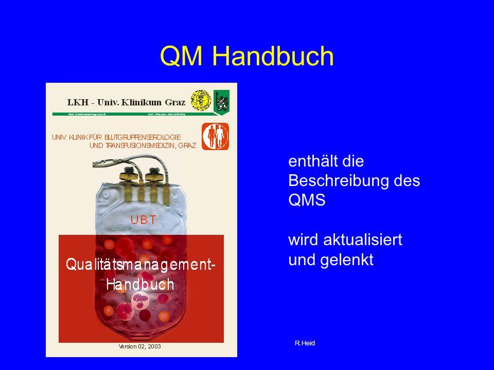QM Handbuch enthält die Beschreibung des QMS wird aktualisiert