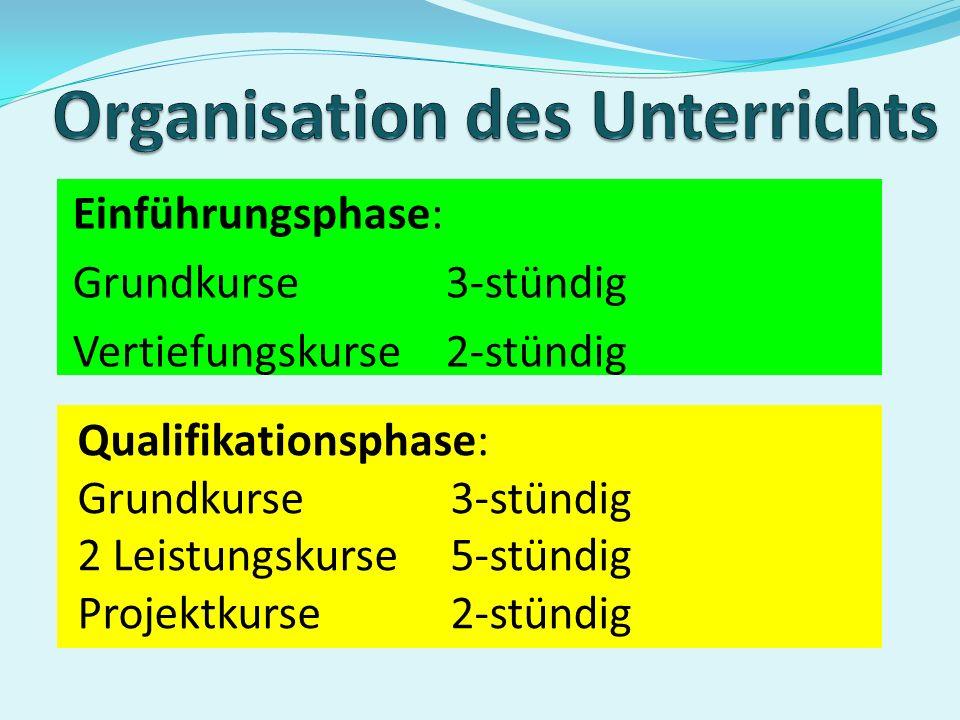 Organisation des Unterrichts