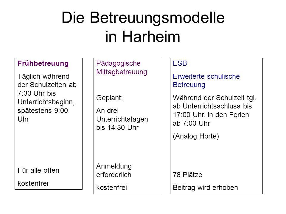 Die Betreuungsmodelle in Harheim