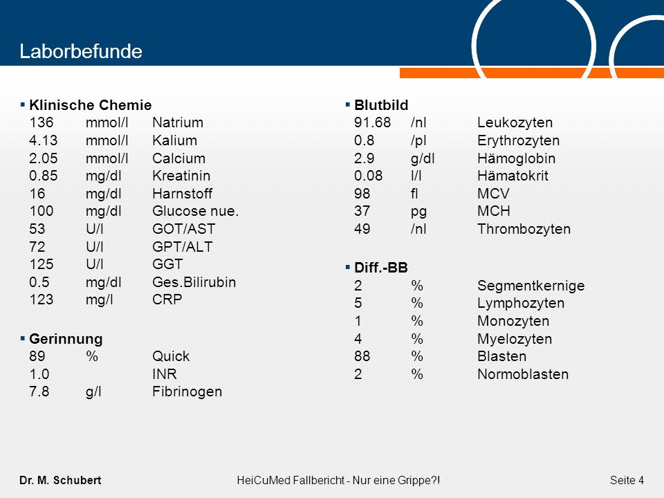 HeiCuMed Fallbericht - Nur eine Grippe !