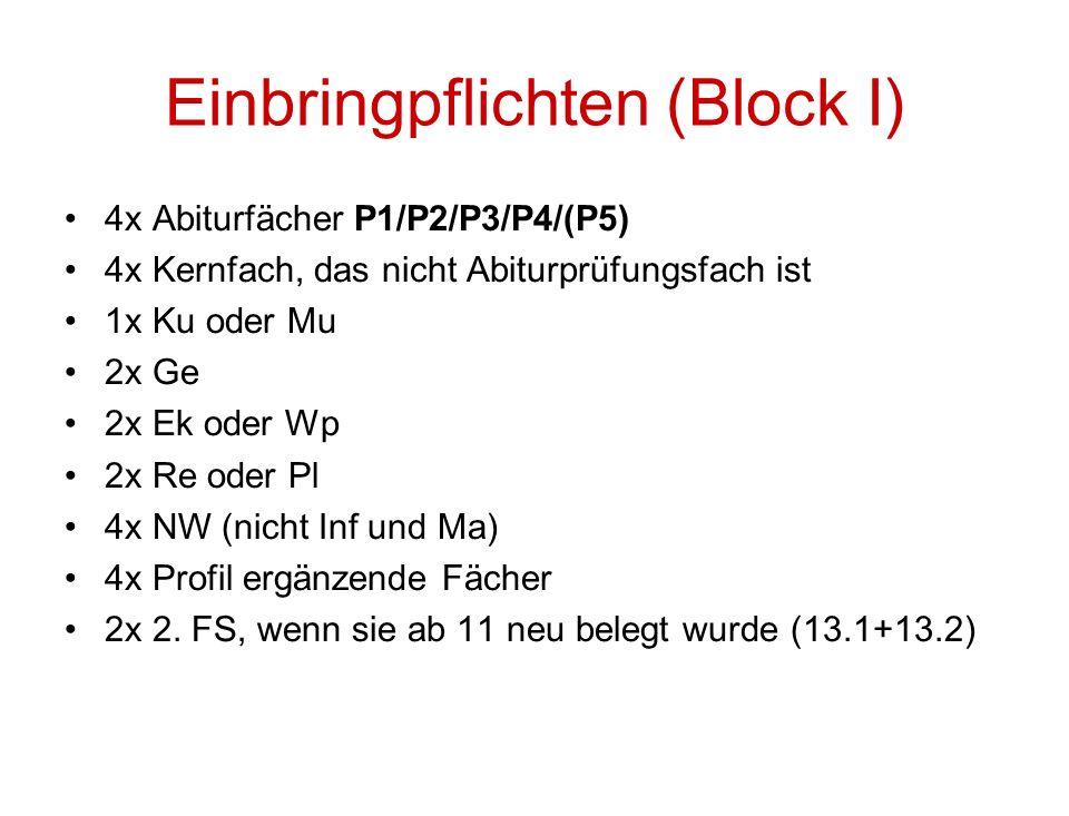 Einbringpflichten (Block I)