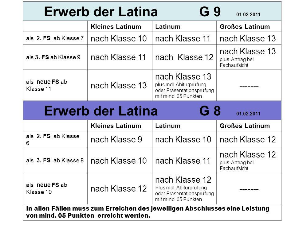Erwerb der Latina G 9 01.02.2011 Erwerb der Latina G 8 01.02.2011