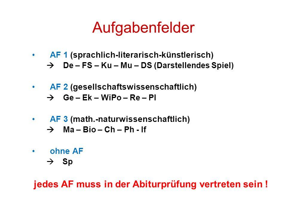 Aufgabenfelder jedes AF muss in der Abiturprüfung vertreten sein !