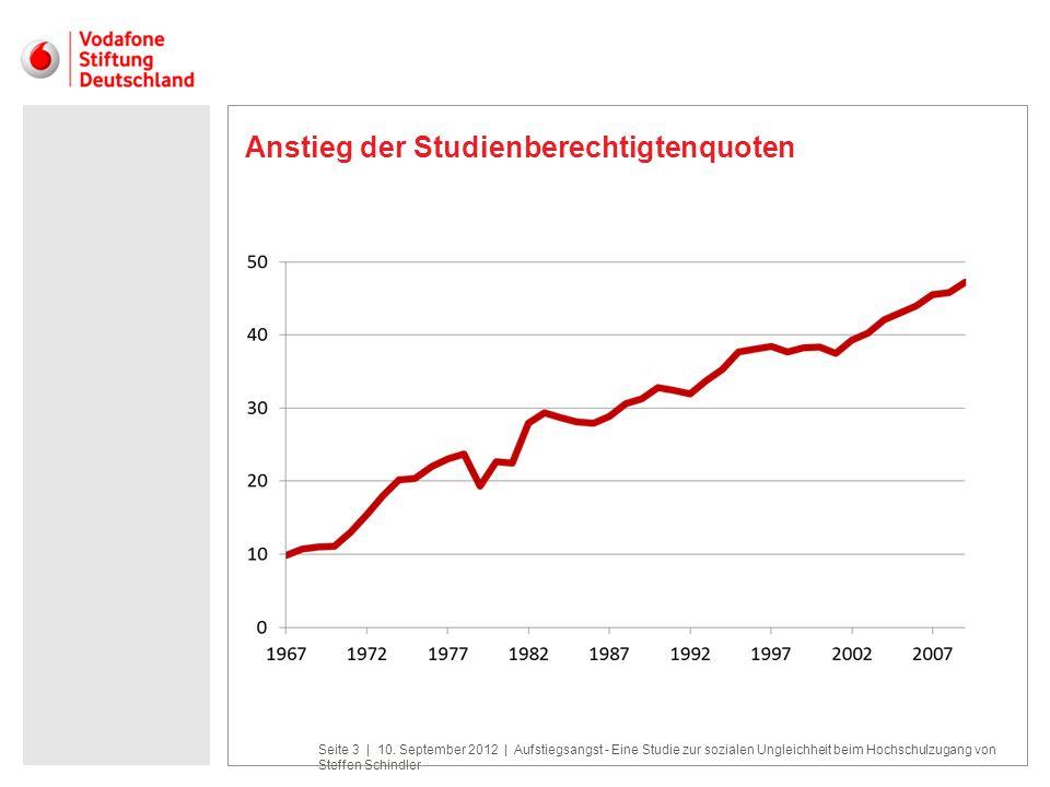 Anstieg der Studienberechtigtenquoten