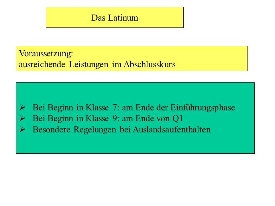 Das Latinum Voraussetzung: ausreichende Leistungen im Abschlusskurs. Bei Beginn in Klasse 7: am Ende der Einführungsphase.