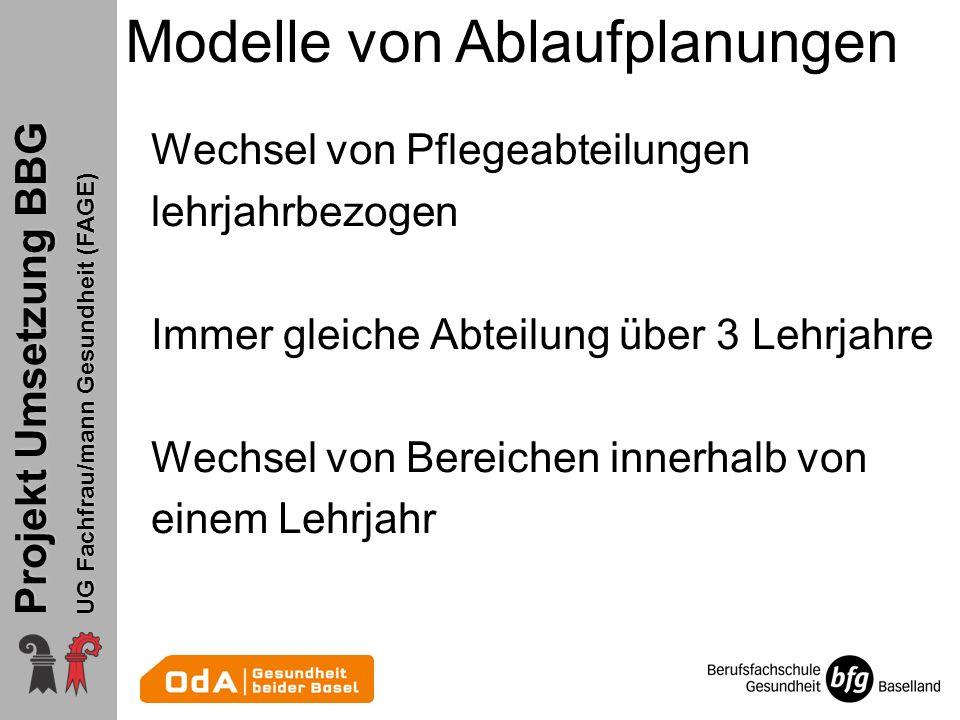Modelle von Ablaufplanungen