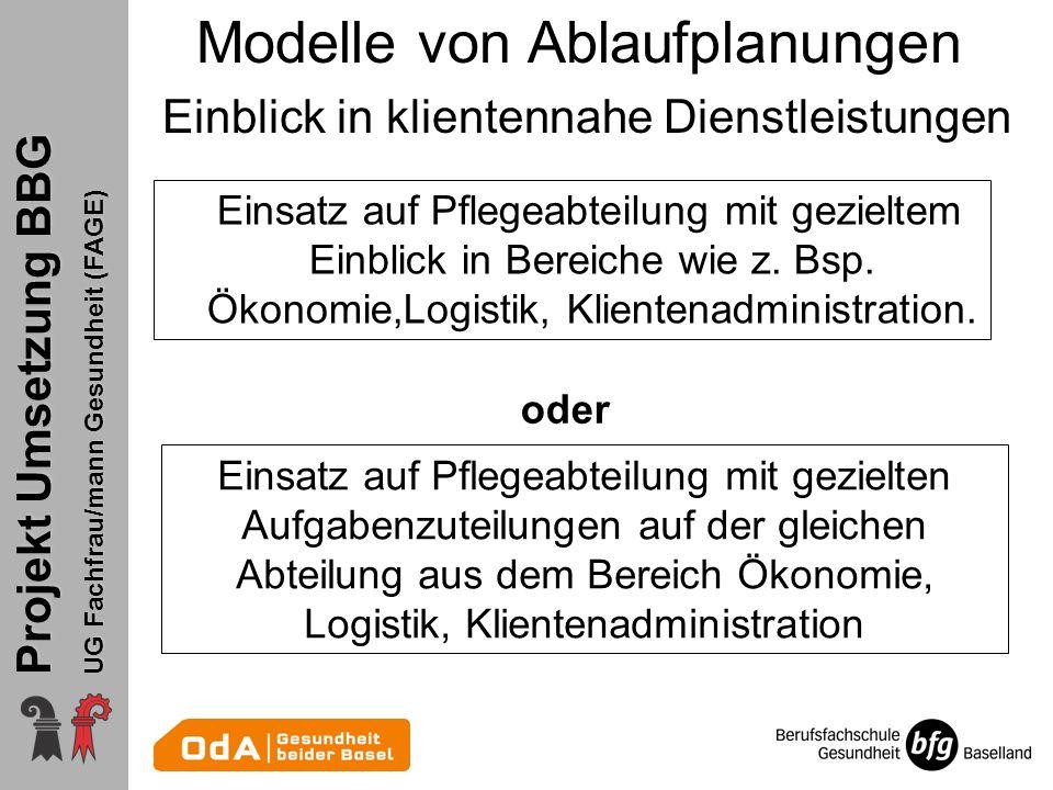 Modelle von Ablaufplanungen Einblick in klientennahe Dienstleistungen