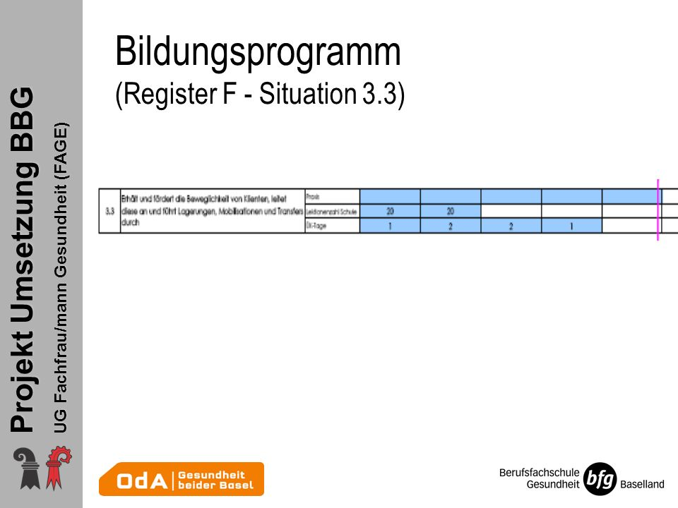 Bildungsprogramm (Register F - Situation 3.3)