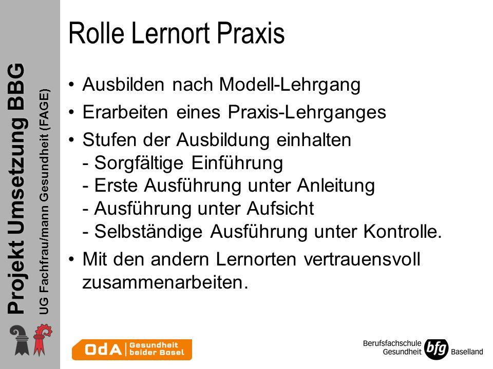 Rolle Lernort Praxis Ausbilden nach Modell-Lehrgang