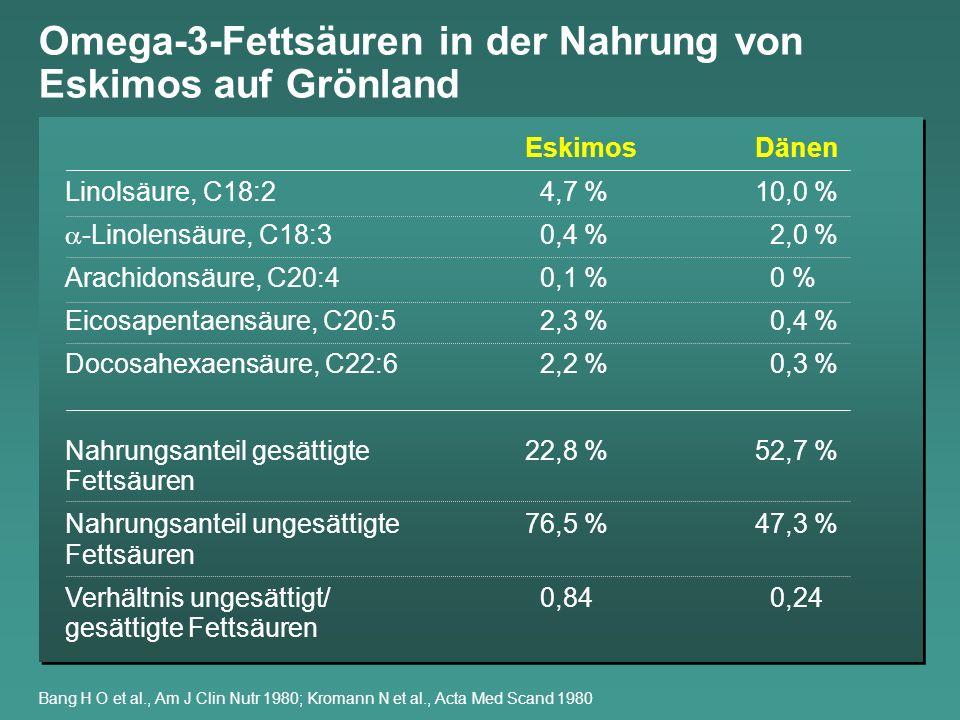 Omega-3-Fettsäuren in der Nahrung von Eskimos auf Grönland