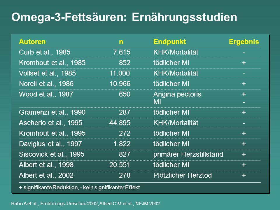 Omega-3-Fettsäuren: Ernährungsstudien