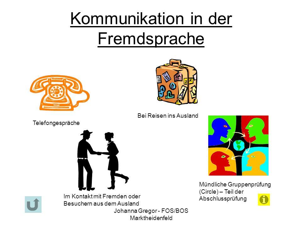 Kommunikation in der Fremdsprache