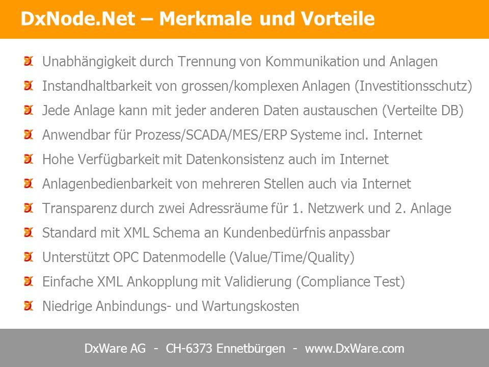 DxNode.Net – Merkmale und Vorteile