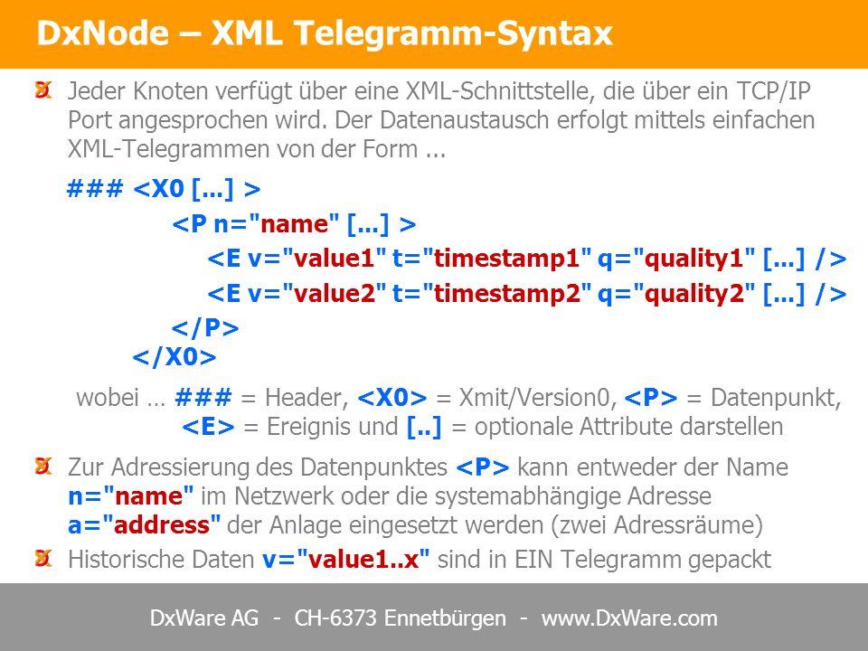 DxNode – XML Telegramm-Syntax