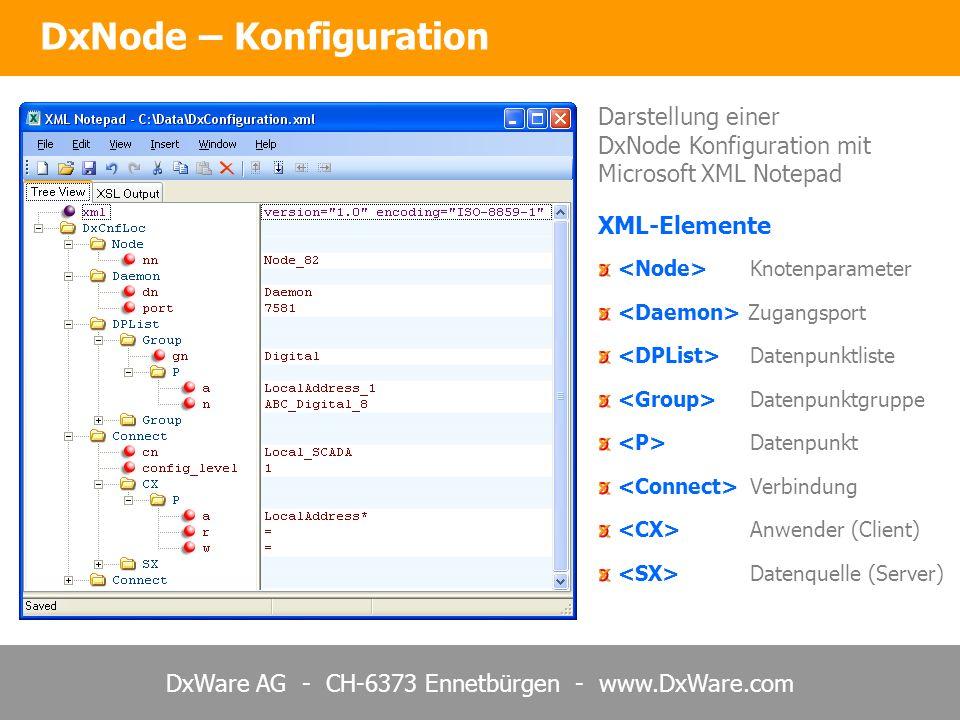 DxNode – Konfiguration