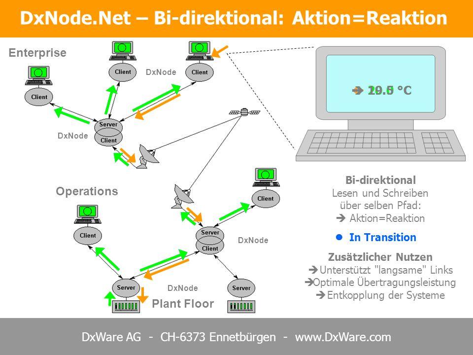 DxNode.Net – Bi-direktional: Aktion=Reaktion