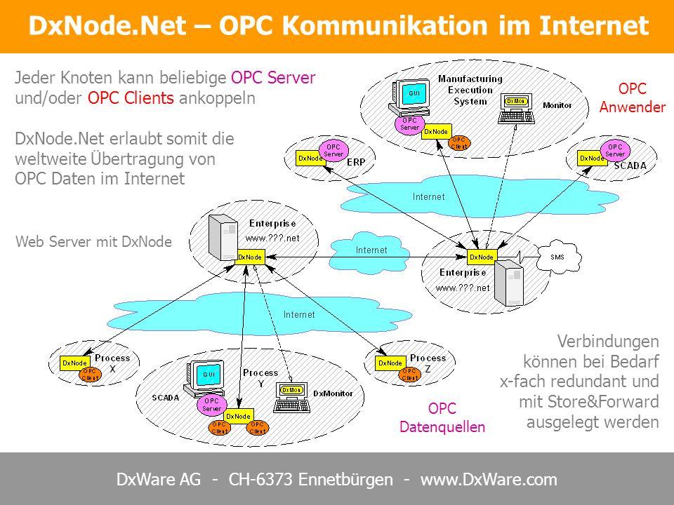 DxNode.Net – OPC Kommunikation im Internet