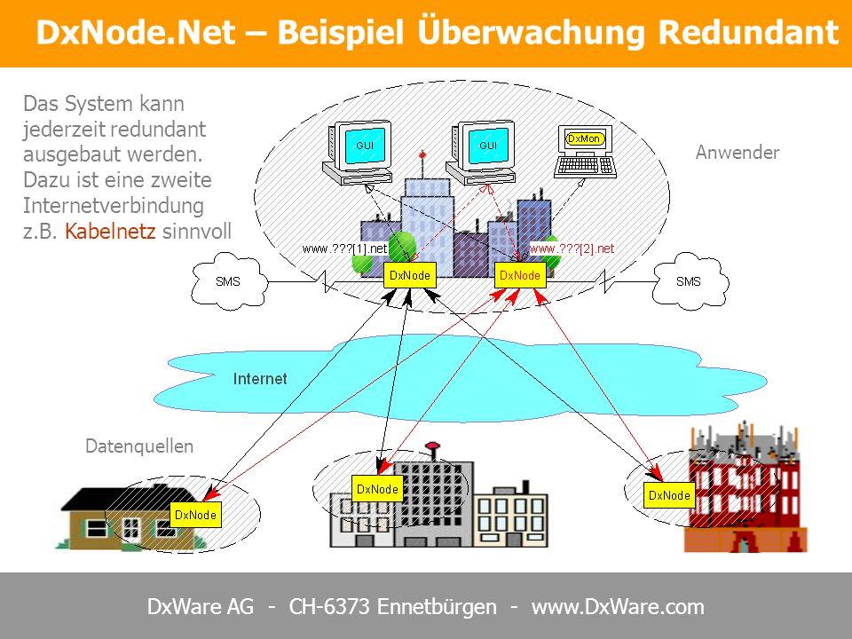 DxNode.Net – Beispiel Überwachung Redundant