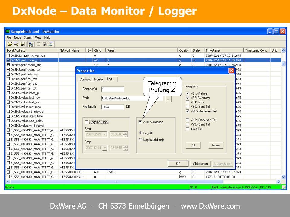DxNode – Data Monitor / Logger