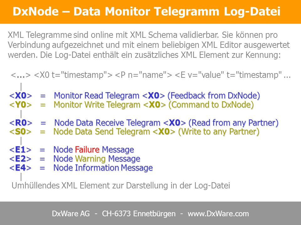 DxNode – Data Monitor Telegramm Log-Datei