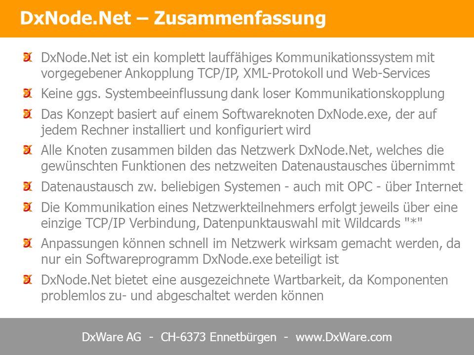 DxNode.Net – Zusammenfassung