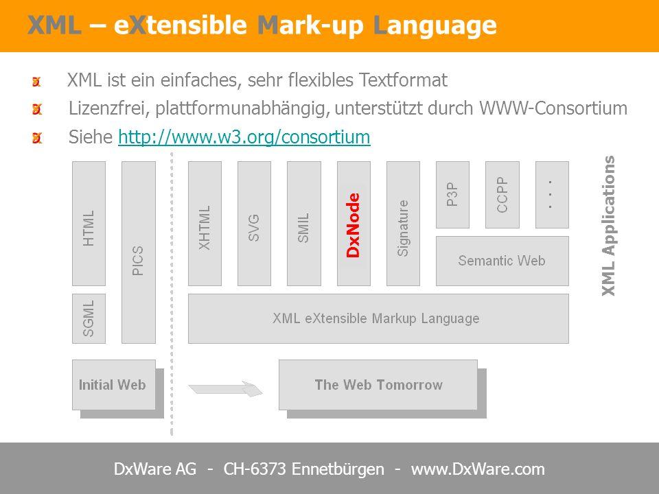 XML – eXtensible Mark-up Language