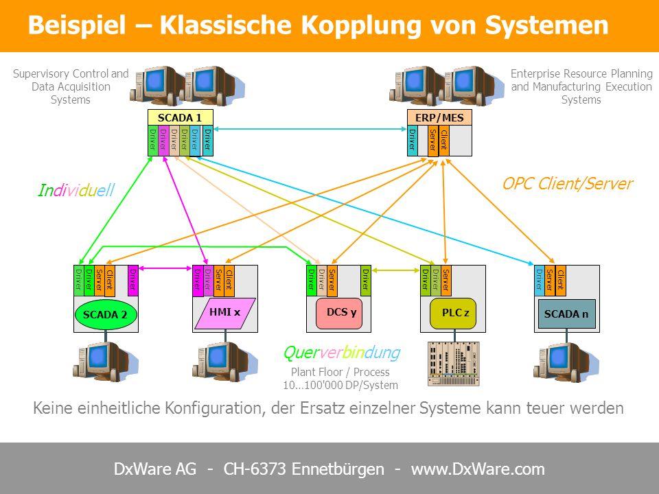 Beispiel – Klassische Kopplung von Systemen