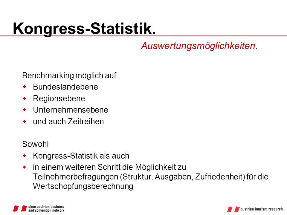 Kongress-Statistik. Auswertungsmöglichkeiten. Benchmarking möglich auf