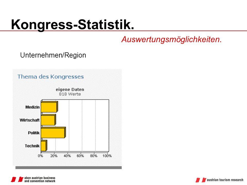 Kongress-Statistik. Auswertungsmöglichkeiten. Unternehmen/Region