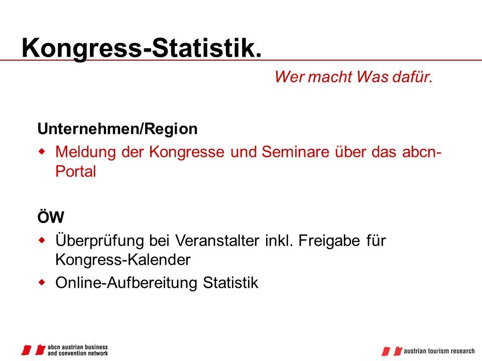 Kongress-Statistik. Wer macht Was dafür. Unternehmen/Region