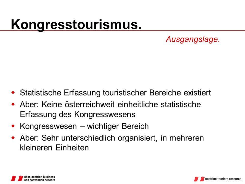 Kongresstourismus. Ausgangslage.