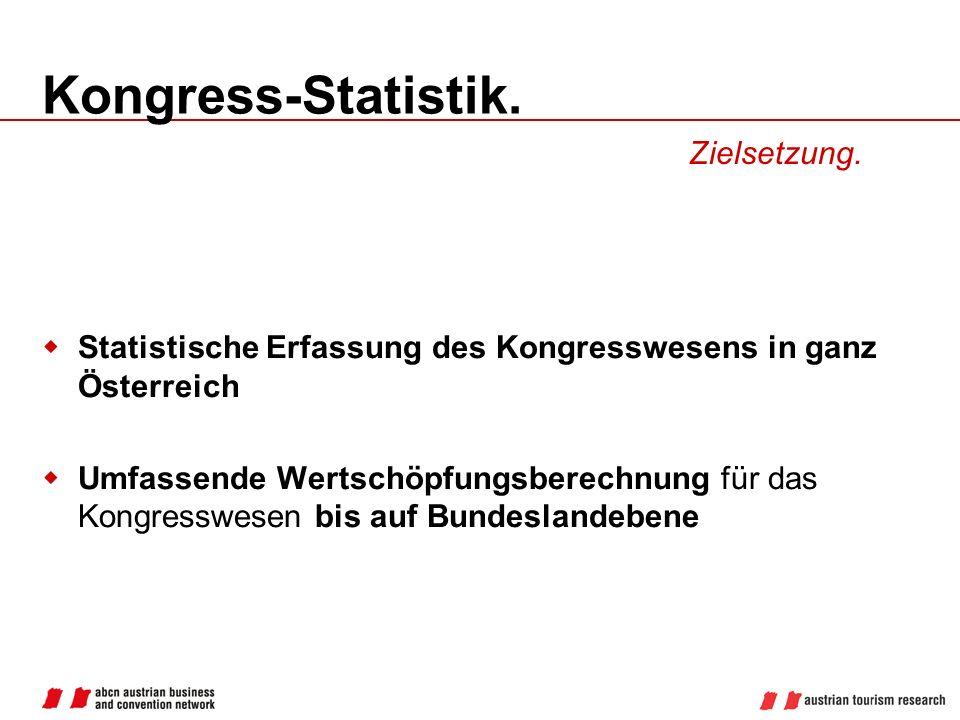 Kongress-Statistik. Zielsetzung.